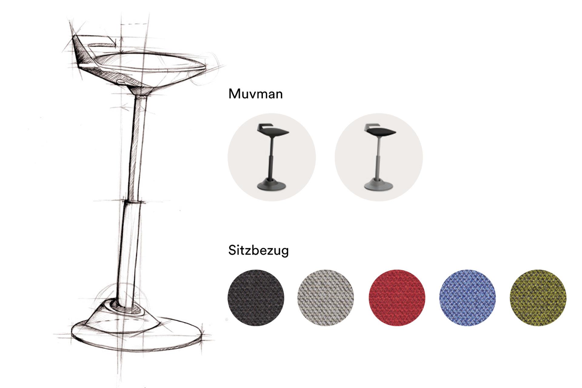 aeris Aktiv-Stehsitz muvman. Skizze und Versionen