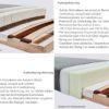 produktbild-polsteraufbau-wolkenweich-1920x1280px